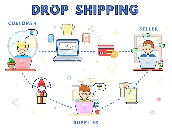 Ways To Find The Best Dropshipping Wholesalers To Do Some Business